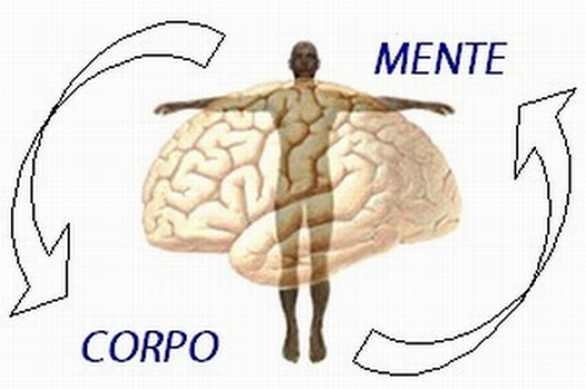 Resultado de imagem para corpo e a mente